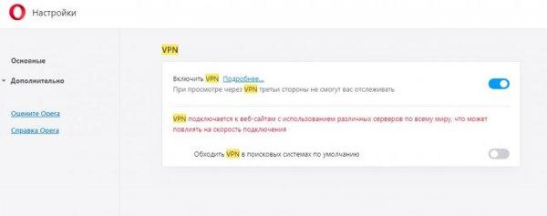 Телеграмм онлайн